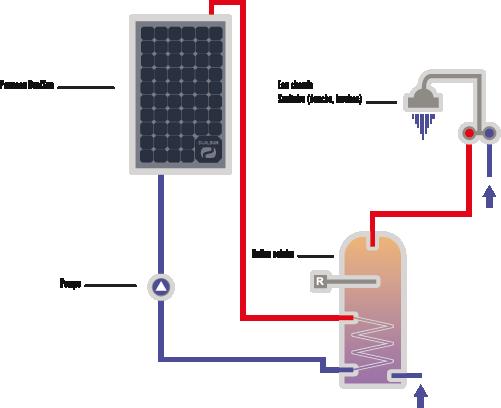 Schéma Electrique DualSun installation solaire