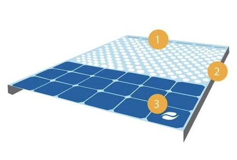 technologie du panneau solaire DualSun-coupe