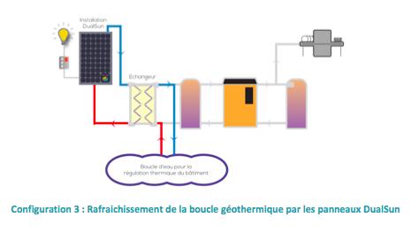 DualSUn sur Challenger : Rafraichissement de la boucle géothermique par les panneaux DualSun