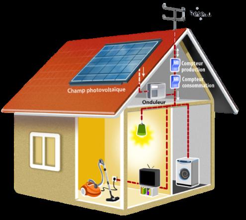 maison en autoconsommation grâce aux panneaux photovoltaiques