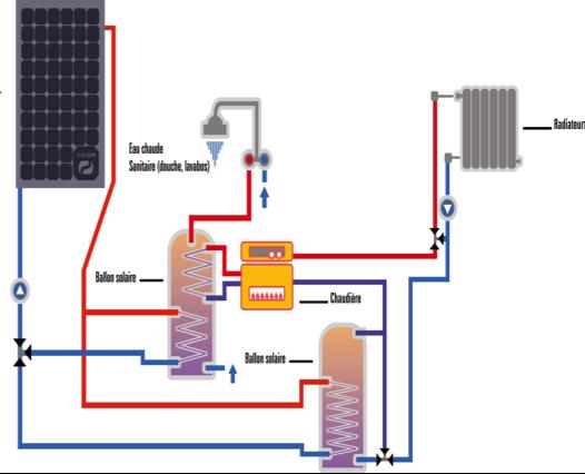 La maison positive en nergies starck quip e en dualsun - Panneau solaire hybride ...
