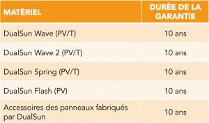DualSun-FR-tableau-garanties