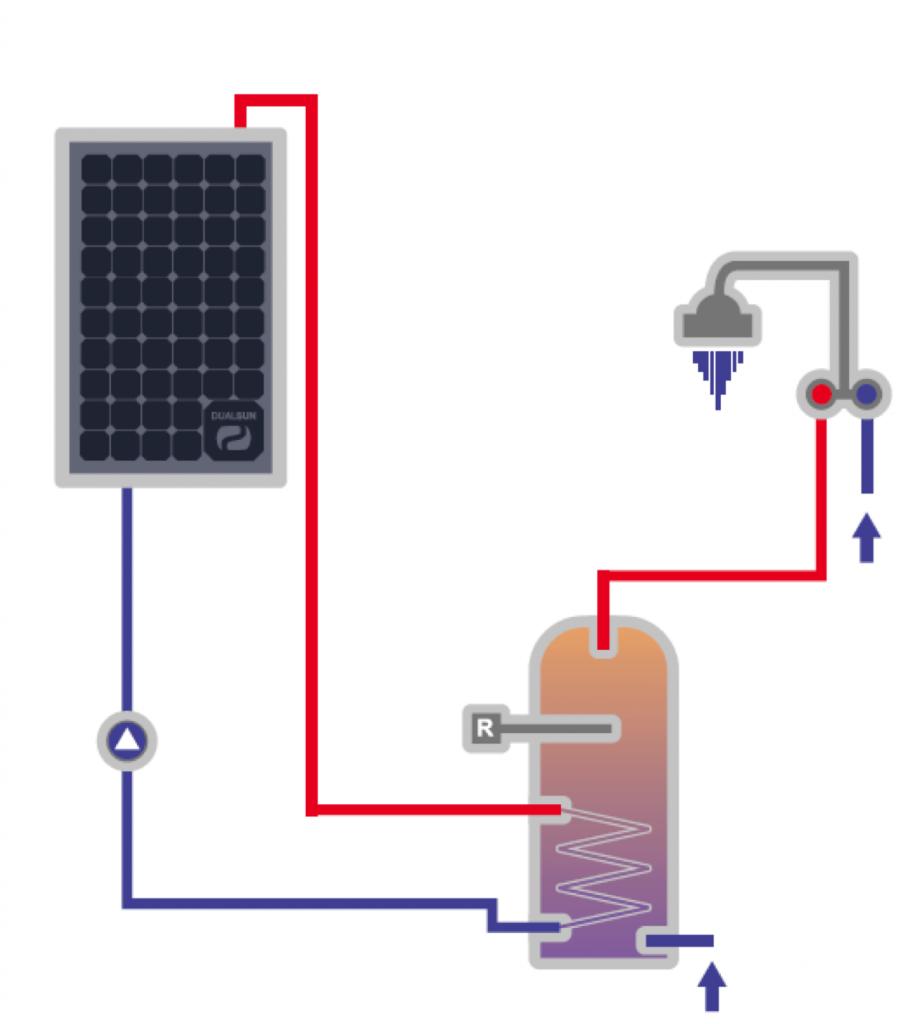 DualSun - Offre MyDualSun - Schema CESI electrique
