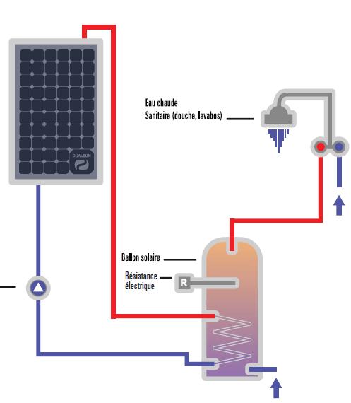 schema hydraulique appoint electrique